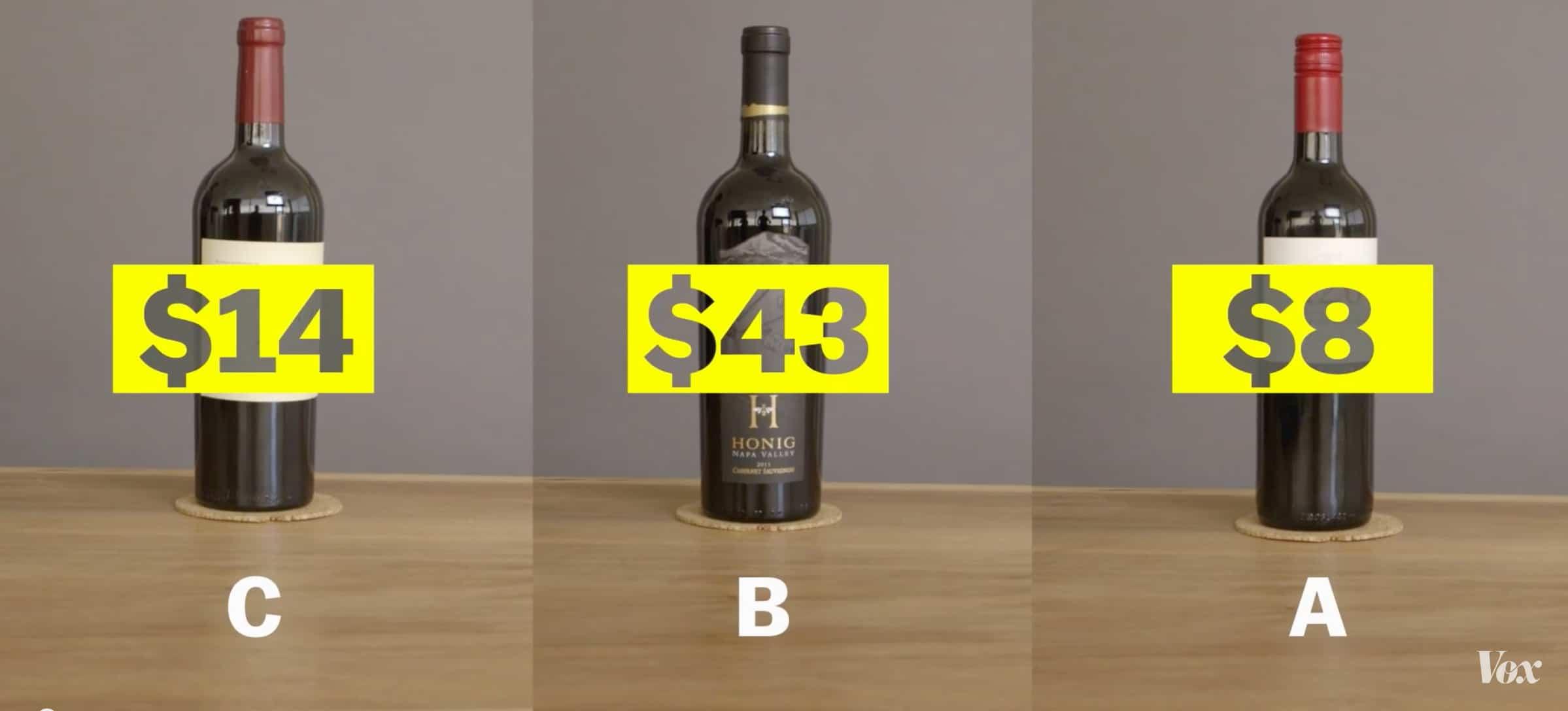 Smakar dyrt vin alltid bäst?